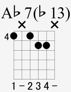 A♭7(♭13)