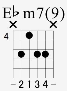 E♭m7(9)