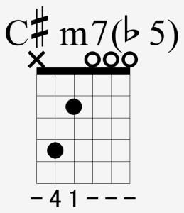 C#m7(-5)