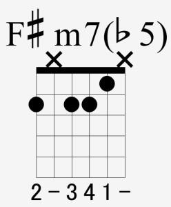 F#m7(-5)