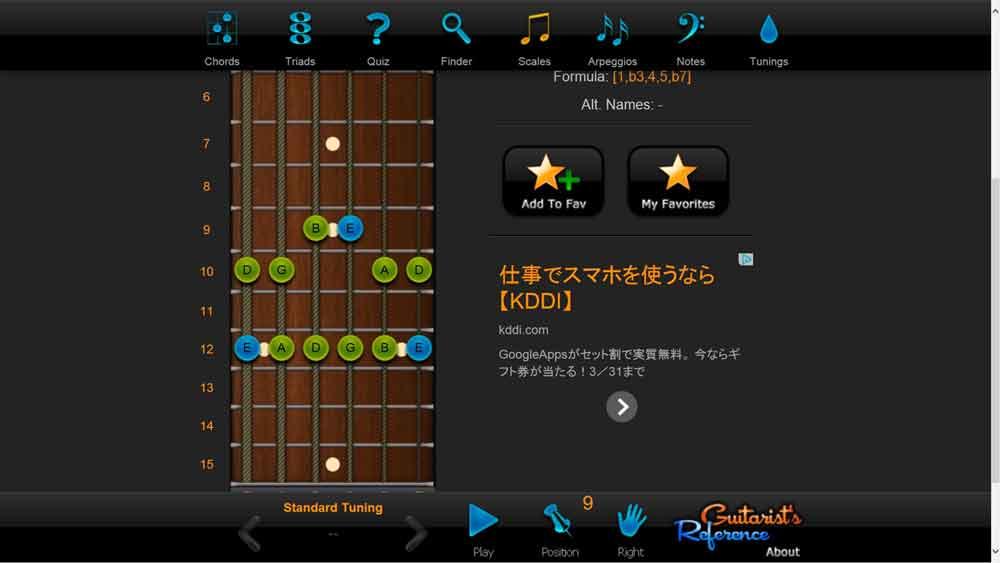 Guitaristsreference10+