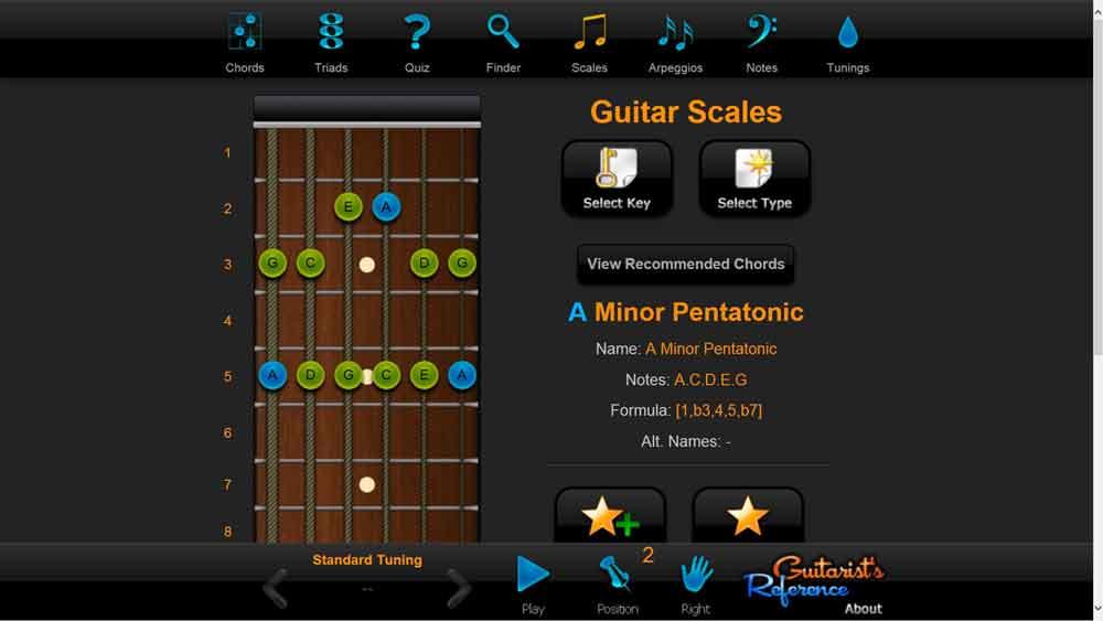 Guitaristsreference10+3
