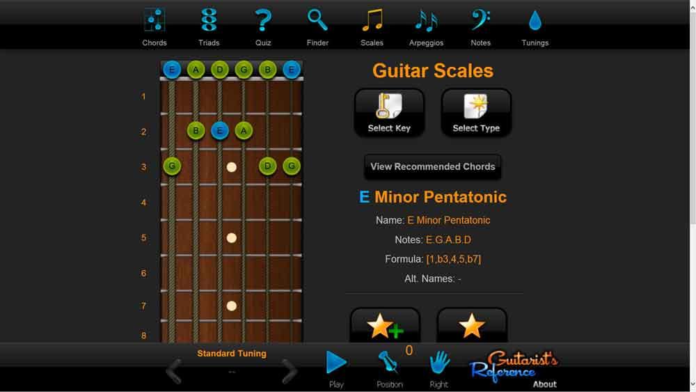 Guitaristsreference6+