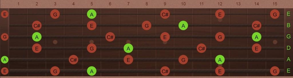 A7 chord tone