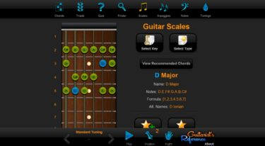 【Dメジャースケール】の5ポジションの覚え方を解説!【ギターソロ初心者の基礎知識】