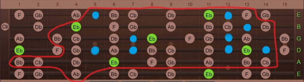 E flat minor2